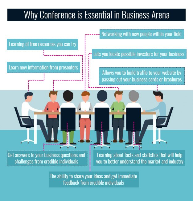 business networking meetings